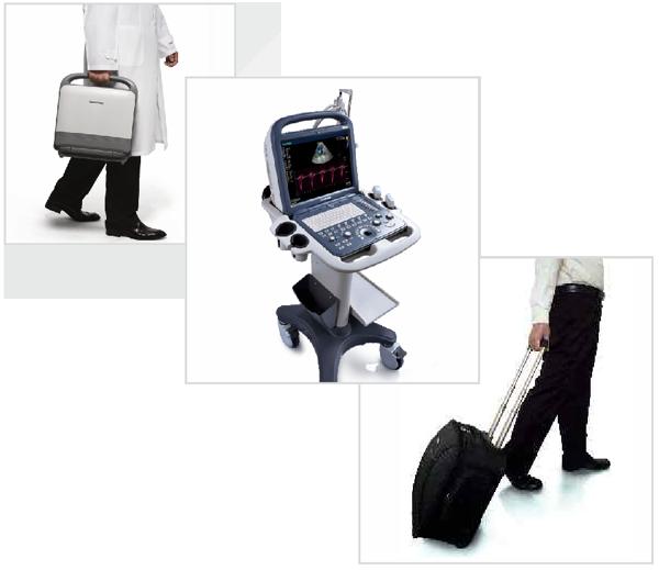 Mobilność urządzeń